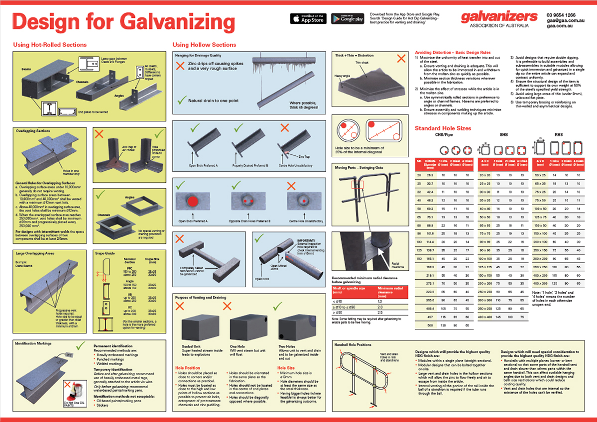 Design for Galvanizing
