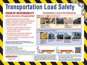 Transport Load Safety
